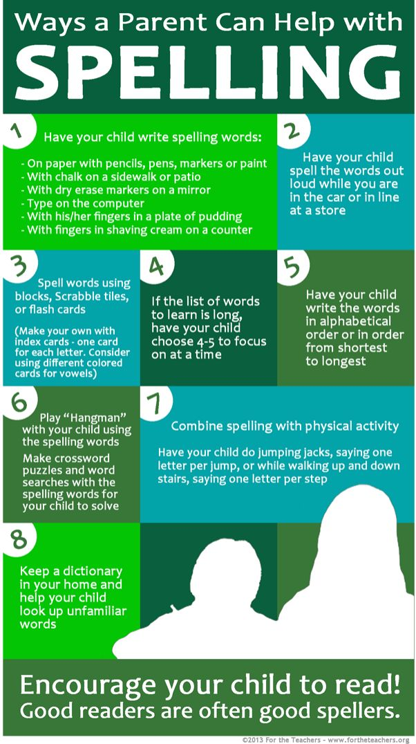 3 Important Graphics to Help Parents Teach Their Kids ~ Educational Technology and Mobile Learning