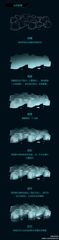 #优动漫好料推荐#【仿真冰块教程】因为冰...@锅盐采集到漫画资料(1333图)_花瓣插画/漫画