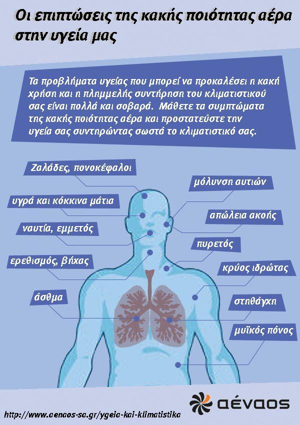 Υγεία και κλιματιστικά  Ένα άρθρο που εξηγεί τις επιπτώσεις της κακής χρήσης και συντήρησης των κλιματιστικών στην υγεία μας.