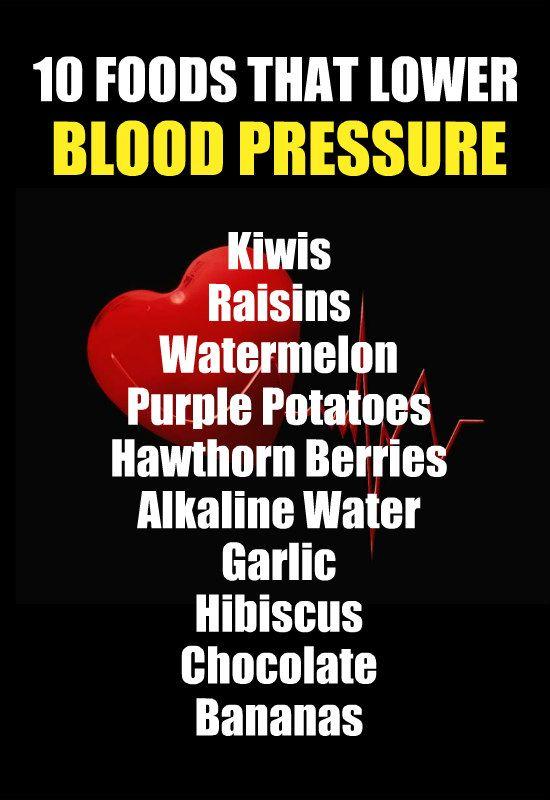 10 FOODS THAT LOWER BLOOD PRESSURE: Kiwis, Raisins, Watermelon, Purple Potatoes, Hawthorn Berries, Alkaline Water, Garlic, Hibiscus, Chocolate Bananas.