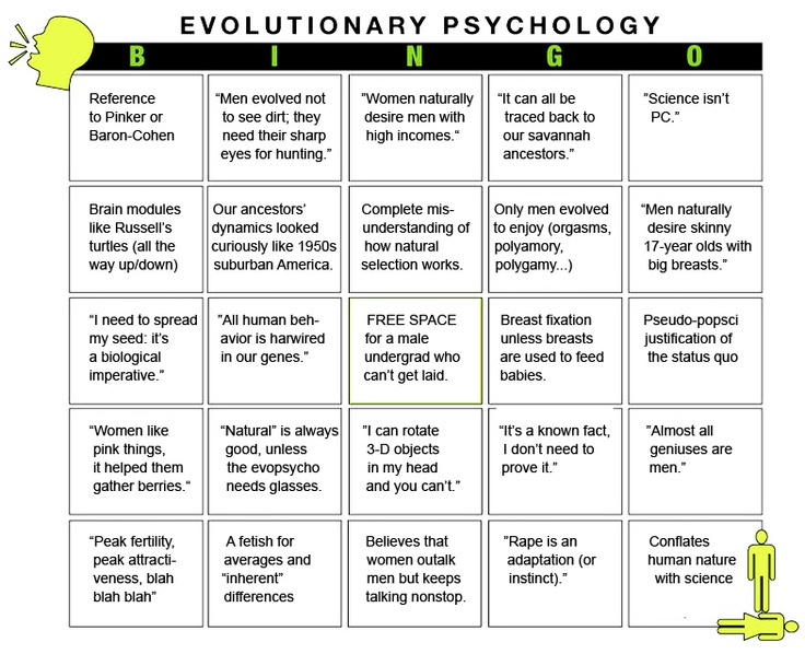 describe what evolutionary psychologists mean when Evolutionary psychology an evolutionary psychologist believes that many human psychological traits are adaptive in that they have enabled us to survive over thousands of years forensic psychology.