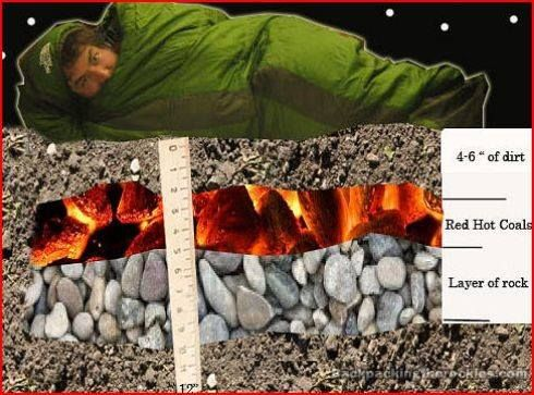 4-6 Inches of Dirt, on top of Red Hot Bed of Coals, on top of Layer of Rock