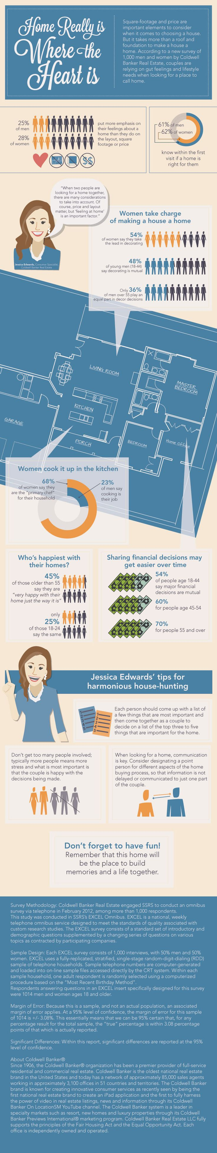 97 best Fun Infographics! images on Pinterest | Infographic ...