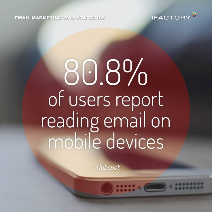 80.8% of users report reading email on mobile devices. #emailmarketing #email #ifactory #ifactorydigital #digitalagency #webdesign #webdevelopment #design