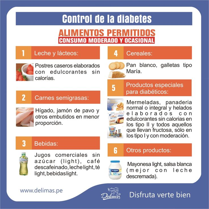 9 best Diabete images on Pinterest | Food items, Diabetes