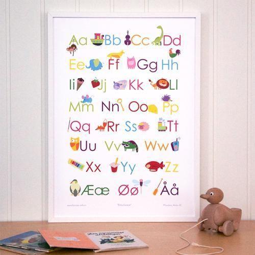 Alfabetet, norsk abc-plakat