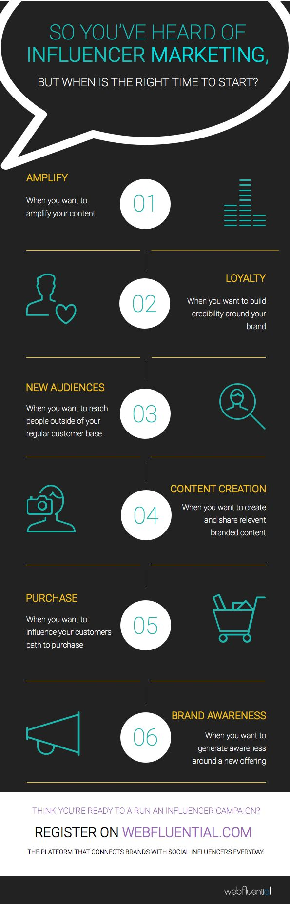When Should You Start Influencer Marketing? [INFOGRAPHIC]