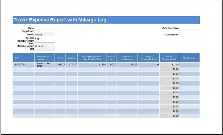 Travel Expense Report with Mileage Log DOWNLOAD at http\/\/www - expense report