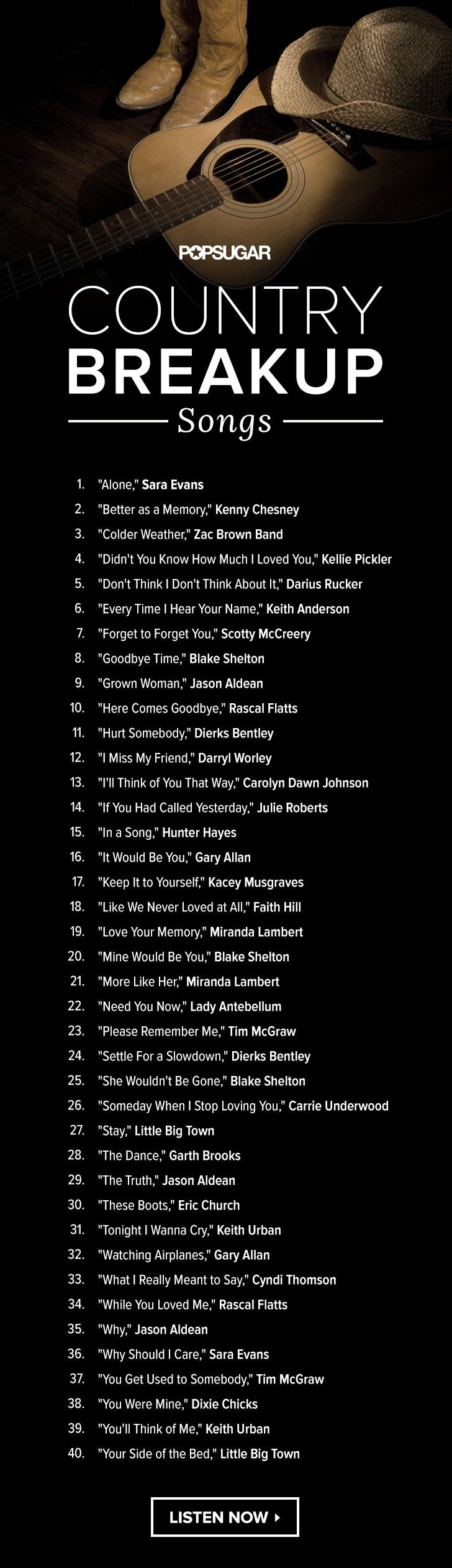 Best 25 country music charts ideas on pinterest country western best 25 country music charts ideas on pinterest country western singers hank williams sr and famous music artists hexwebz Choice Image