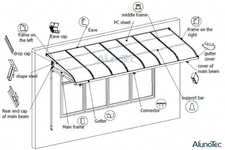Mind Blowing Aluminum Awning Visit Our Brief Article For Many More Plans Aluminumawning In 2020 Aluminum Awnings Aluminum Window Awnings Window Awnings