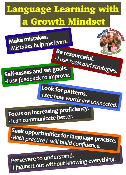 I wrote a post previously about how a change in words can change a students mindset. Essentially if students change the words and questions…