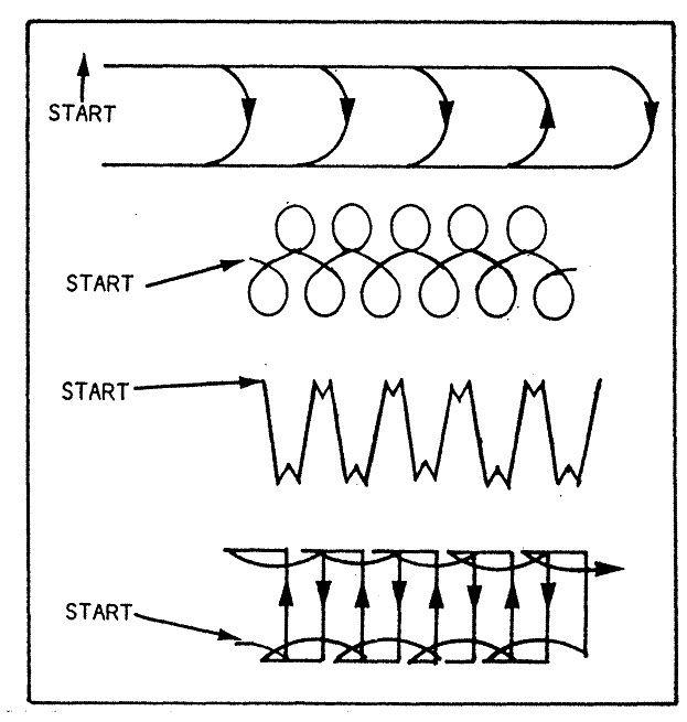 patrones basicos para darle forma a la soldadura