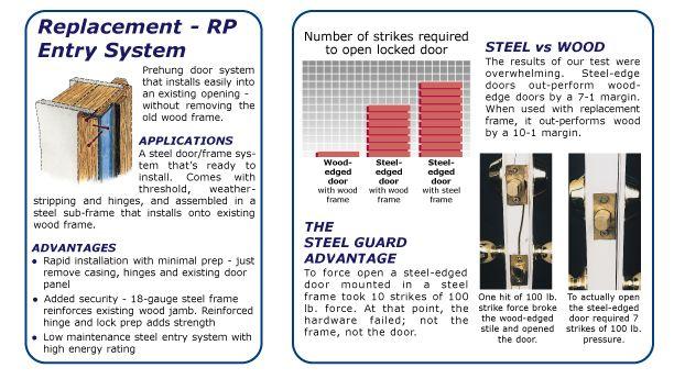 Steel Entry Doors Target Windows And Doors In St Louis Mo Entry Doors Steel Entry Doors Prehung Doors