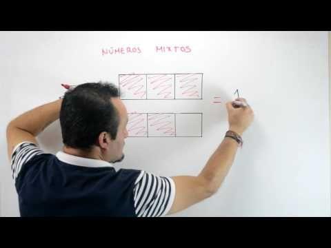 Clasificación de Fracciones | Clases Gratis de Matemáticas - YouTube