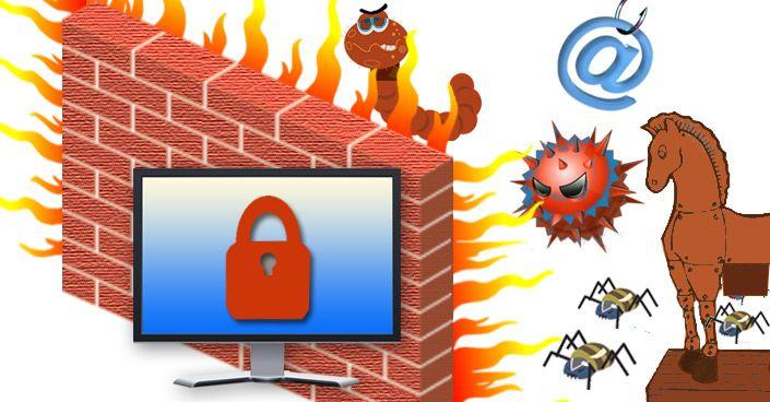 Virus Malware Trojan Phishing Worm