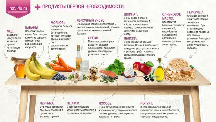 Скоро лето - самая ценная информация - какую пользу приносят те или иные продукты. Кушайте на здоровье и живите полной жизнью!