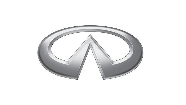 Car Logo Quiz How Many Brand Logos Can You Guess Infiniti Logo Car Logos Logos