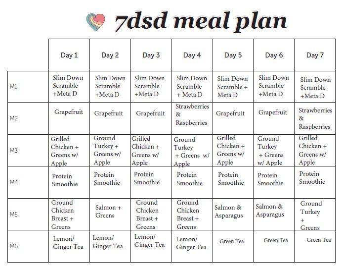 7 day slim down grocery list  u0026 prep