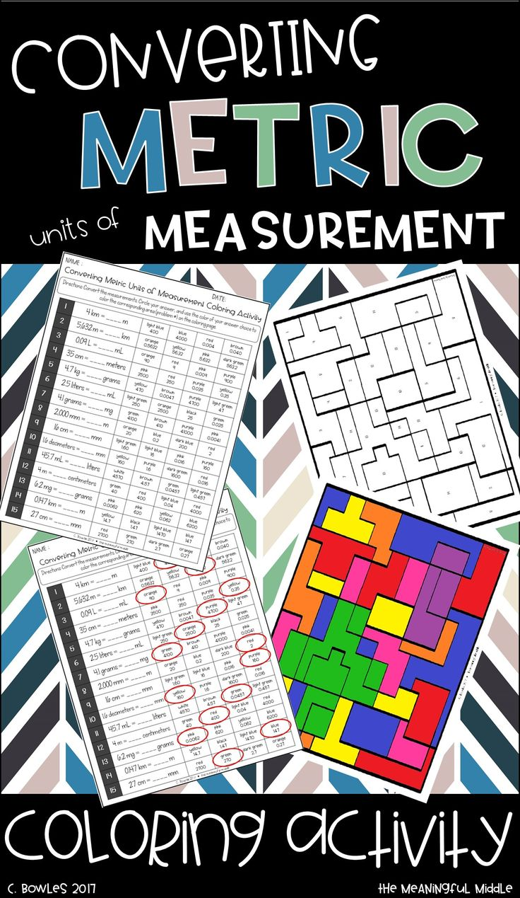 Converting Metric Units of Measurement Coloring Activity
