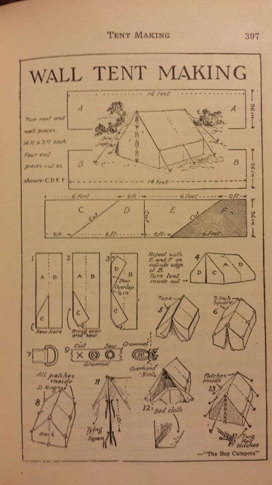 Wall Tent Making - Handbook for Patrol Leaders 1949