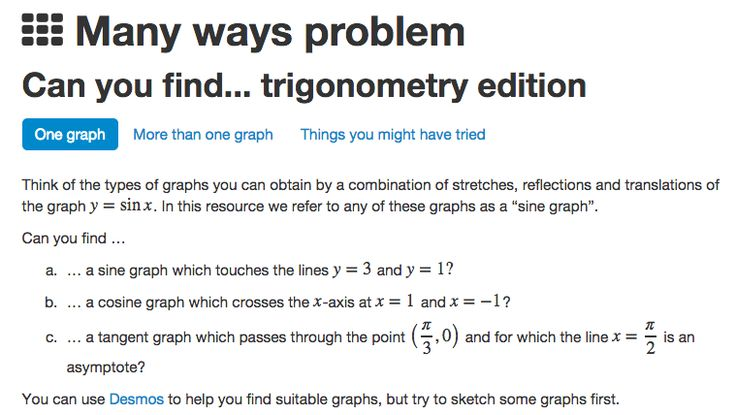 CMEP - finding trig graphs