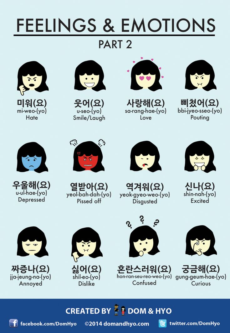31 Best Hangul Images On Pinterest Korean Language Learn Korean