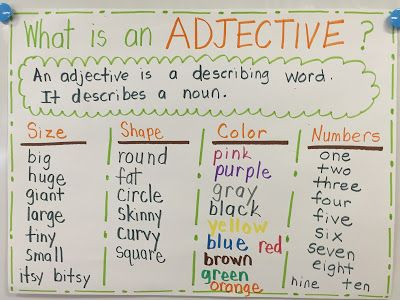 Firstieland Teaching adjectives, First grade lessons