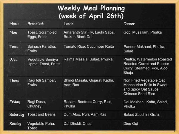 Best 25+ Weekly Meal Plans Ideas On Pinterest | Diet Meal Plans