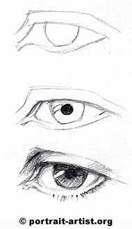 step-by-step on the eye