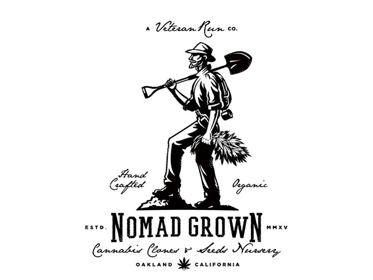 Nomad Grown Identity