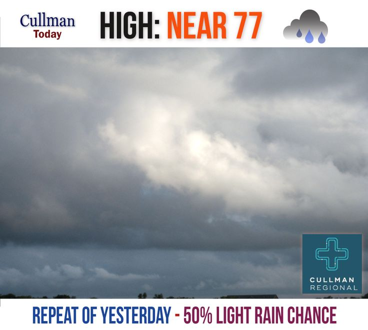 """CULLMAN COUNTY WEATHER Tuesday May 23 2017  CLOUDY & COOL - 50% PM RAIN CHANCE - High 77°  .85"""" of rain fell overnight  TODAY: Cullman County weather will be VERY similar to yesterday. 50% chance of scattered showers with thunderstorms after 1 pm.  Skies will be mostly cloudy with a high near 77°. West-southwest wind around 5 mph.   Rainfall amounts up to 1/10"""" likely, higher when associated with thunderstorms."""