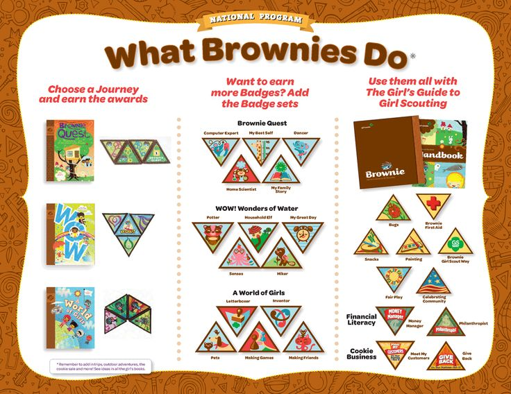 brownie badges - Google Search                                                                                                                                                      More