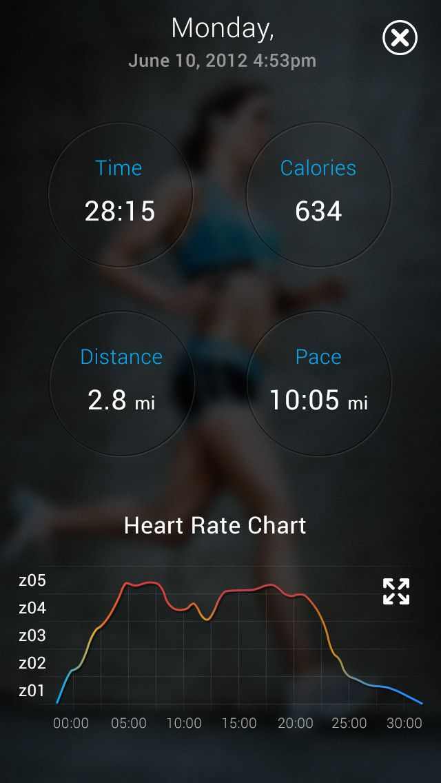 Fitness tracker / Austin Neill