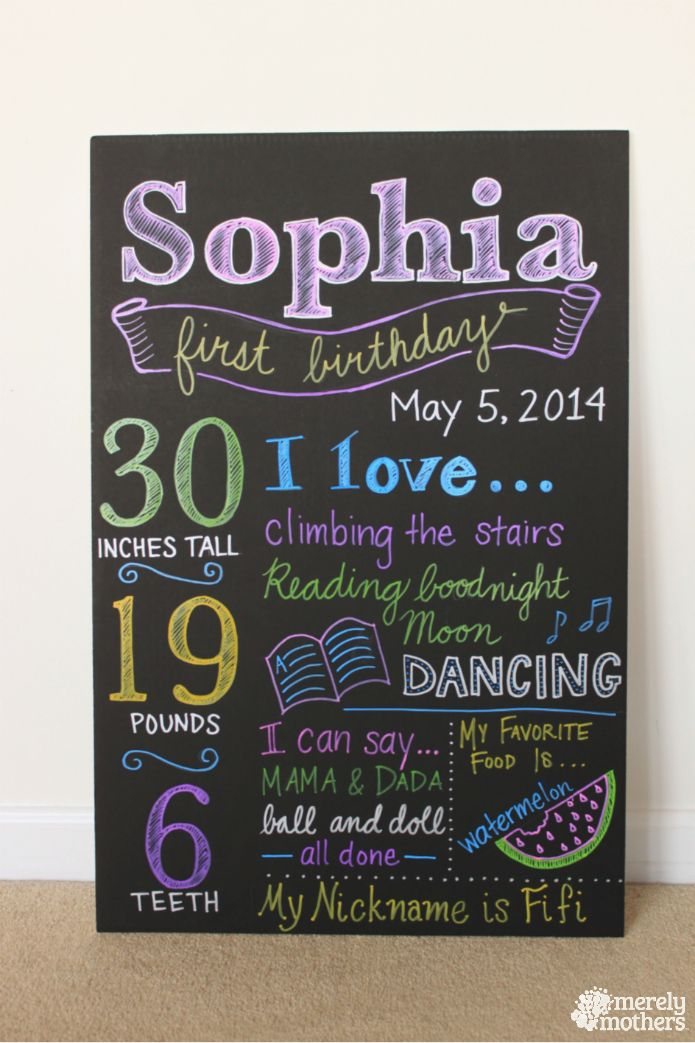 DIY Birthday Chalkboard - merelymothers. Full, step-by-step instructions on creating your own birthday chalkboard. Plus, the *specific* materials you'll need to get bright, vivid colors!