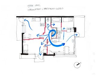 THE RIETVELD-SCHRODER HOUSE: DIAGRAMS: AN IN-DEPTH ANALYSIS OF THE DESIGN OF THE RIETVELD-SCHRODER HOUSE