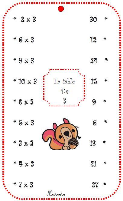 nurvero , la vie en classe, atelier multiplication : cartes à fil