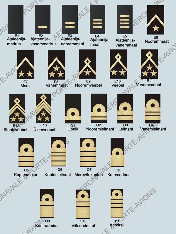 170 Rank Ideas In 2021 Military Ranks Military Insignia Army Ranks