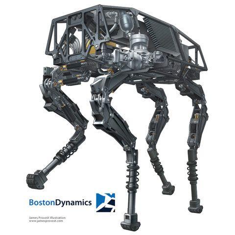 Boston Dynamics BigDog • James Provost - Technical Illustrator