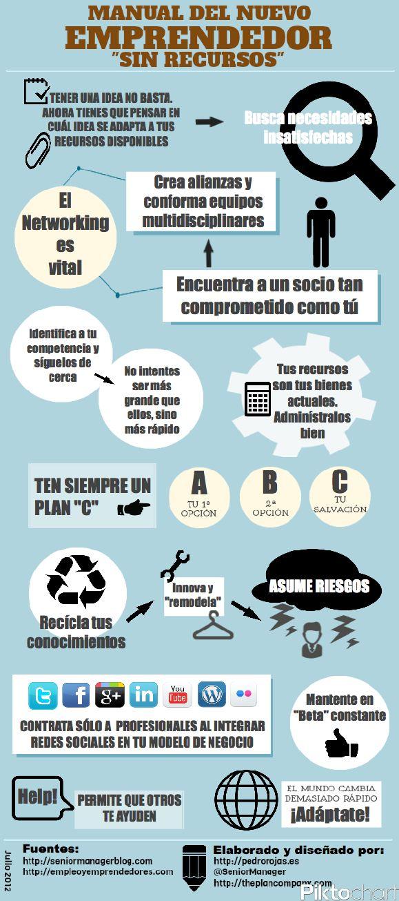Manual del nuevo emprendedor sin recursos #infografía #emprendedores