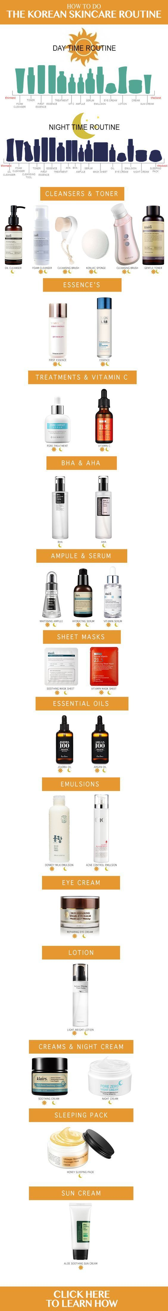 WISHTREND GLAM - http://www.wishtrend.com/glam/how-to-do-the-korean-skincare-routine/