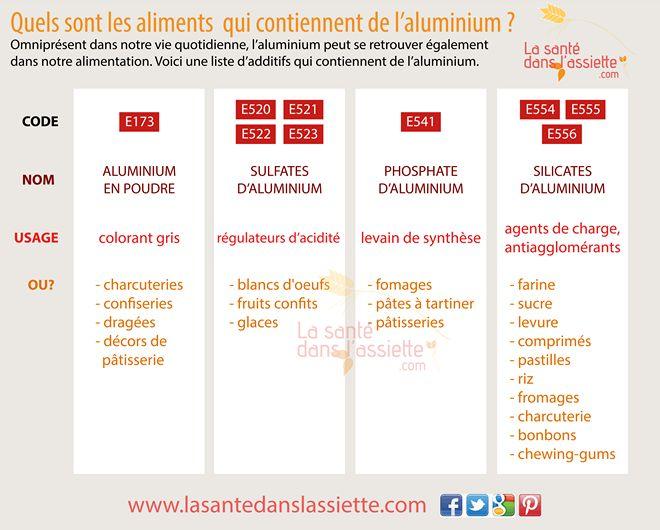additifs_aluminium