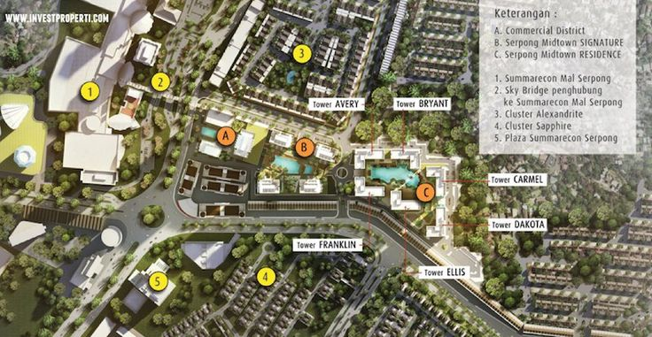 Site plan Serpong Midtown Summarecon