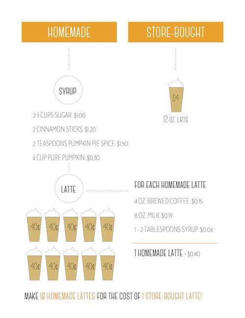 pumpkin-spice-latte-recipe-GH-2