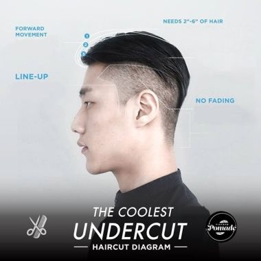 trendy hair styling for men with undercut 2017 infographic