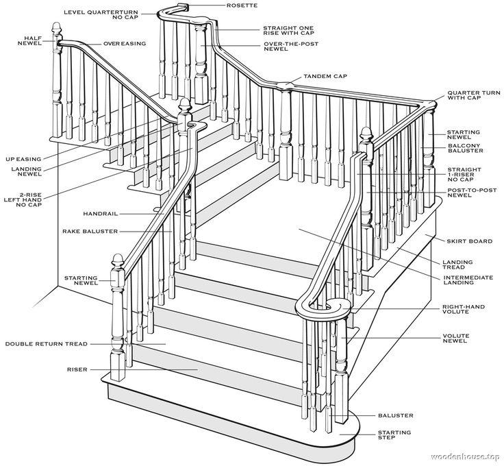 Stair Railing Parts Canada