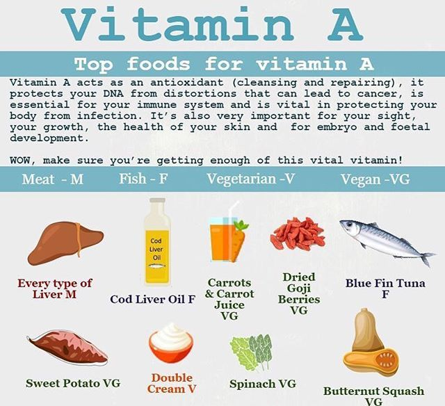 Vitamin A is required for the conversion of lights into neural signals that are required for vision. Low levels of vitamin A can lead to night blindness. Vitamin A is also important for maintaining the structural integrity of the cornea in the eye. Vitamin A deficiency can cause the cornea to become dry and irritated. - Vitamin A is involved in the differentiation of a number of cells in the body. Cell differentiation is the process of cells becoming specialised (e.g. a muscle or liver…