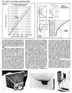 diy - horn loudspeaker mk2 - hi-fi news - nov 67 - 7.jpg (850×1100)