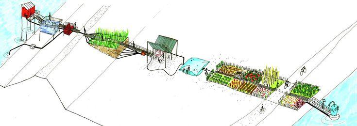 Between the Waters: The Emscher Community Garden / Marjetica Potrc and Ooze,concept