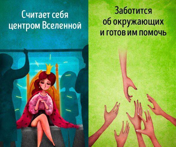 Практическая психология | ВКонтакте