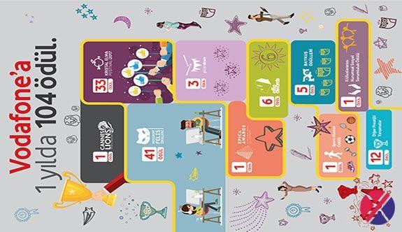 Müzeyyen Öztürk:İSTANBUL-İnovatif ürün ve servisleriyle müşterilerini geleceğin heyecan verici dünyasına hazırlayan Vodafone, başarılı iletişim  Yakamoz Yakut culture and arts news